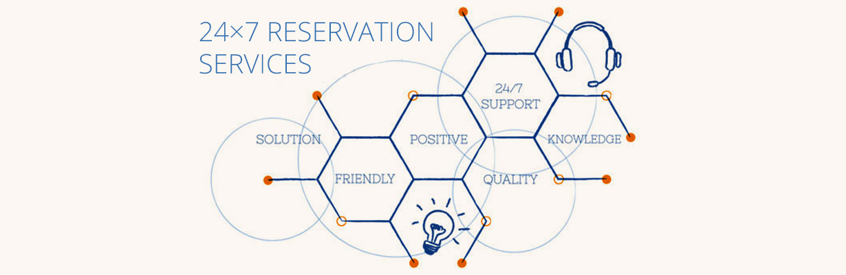 RESERVATION BOOKING SERVICES